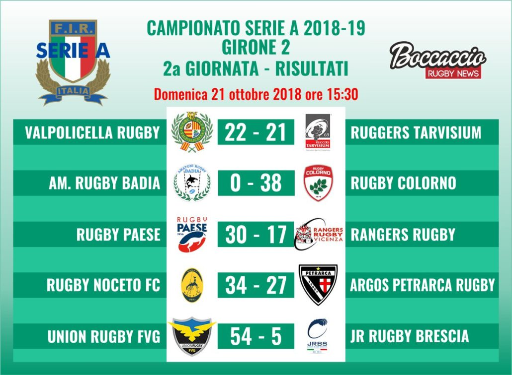 Calendario 27 Giornata Serie A.Serie A Girone 2 Calendario Risultati E Classifica