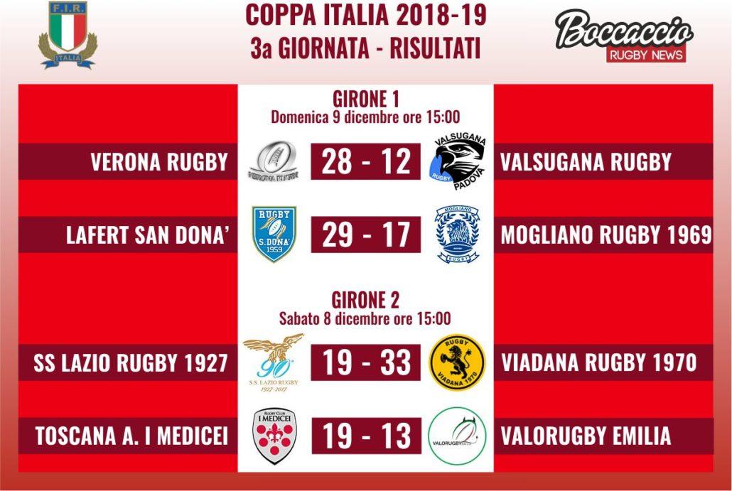 Coppa Italia Calendario.Coppa Italia Calendario Risultati E Classifica Finale