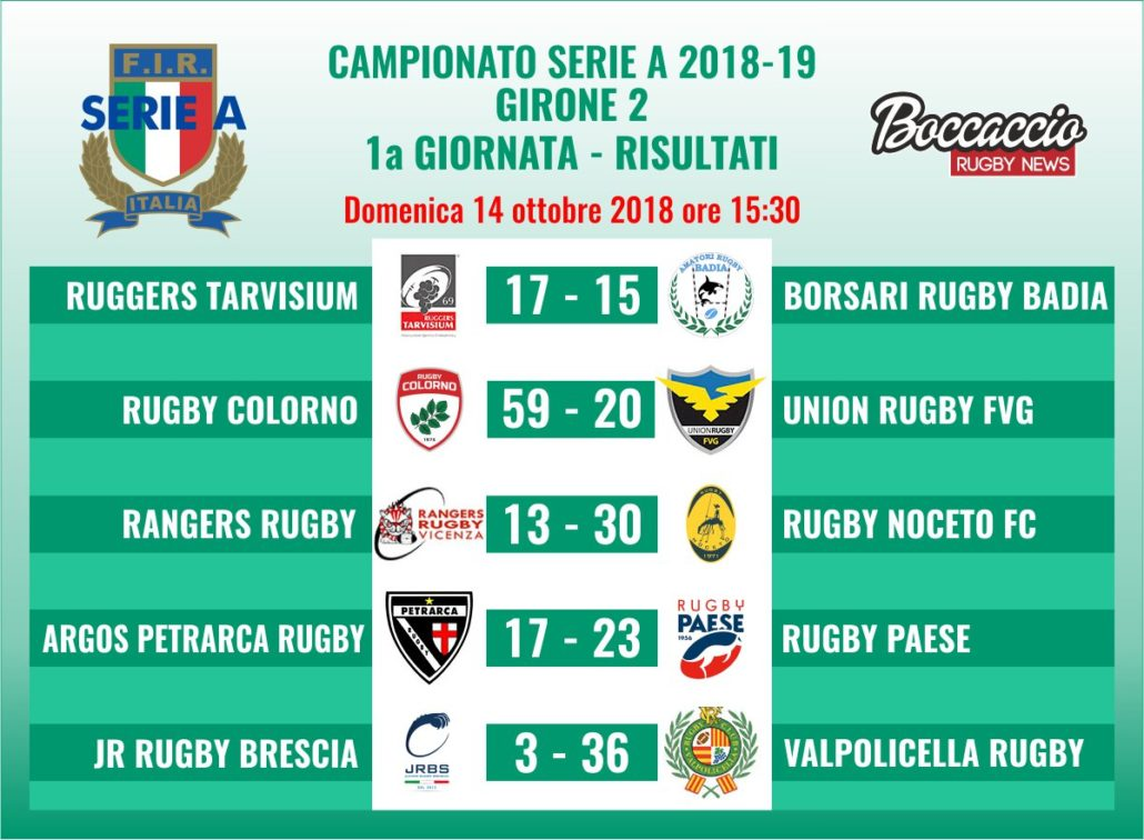 Serie A Calendario E Risultati.Serie A Girone 2 Calendario Risultati E Classifica